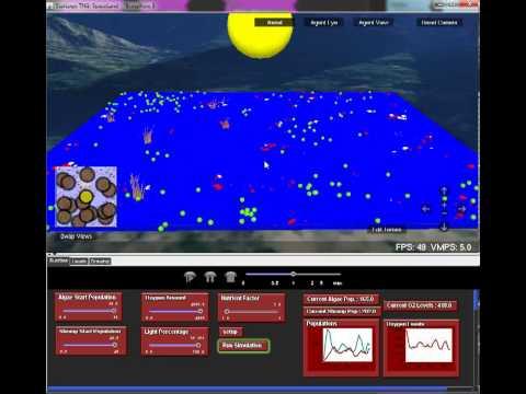 Ecosphere 3 Starlogo TNG