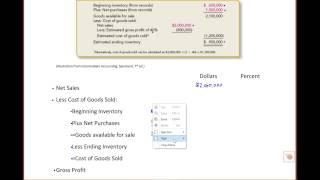 Gross Profit Method Estimating Ending Inventory