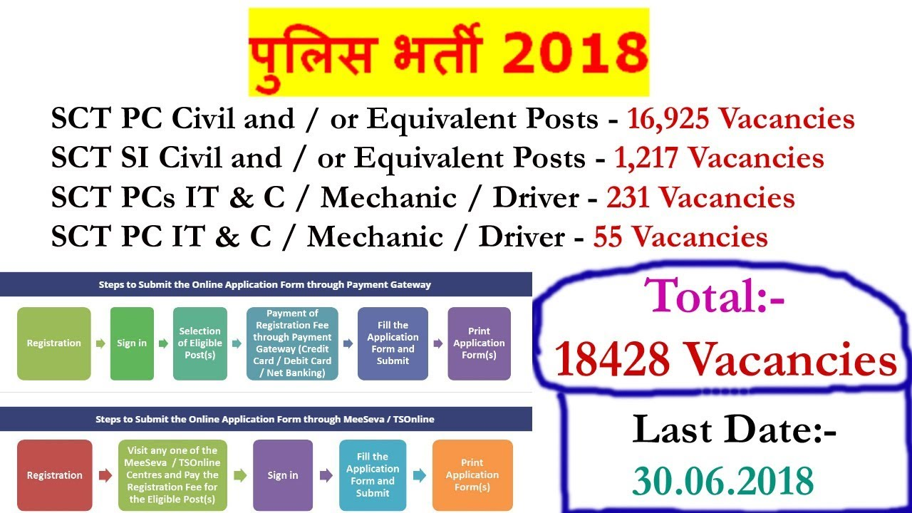 Police Bharti 2018 || 18428 Defence Jobs 2018 || 10th 12th Pass Jobs 2018  || tslprb in