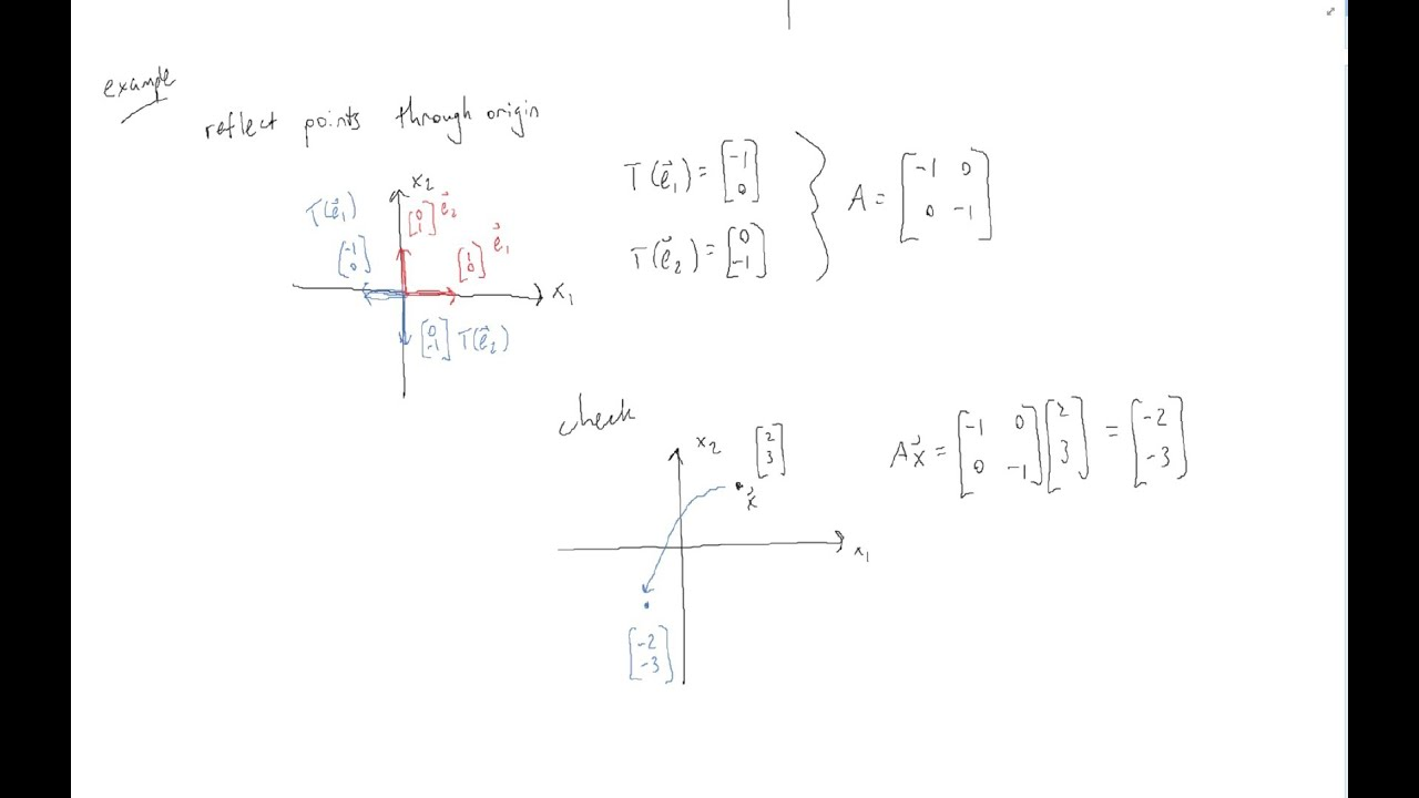 Matrix Of A Linear Transformation Youtube