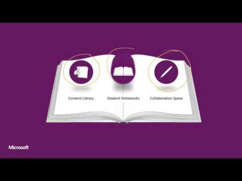 ¿Qué es OneNote Class Notebook? #OneNoteTips