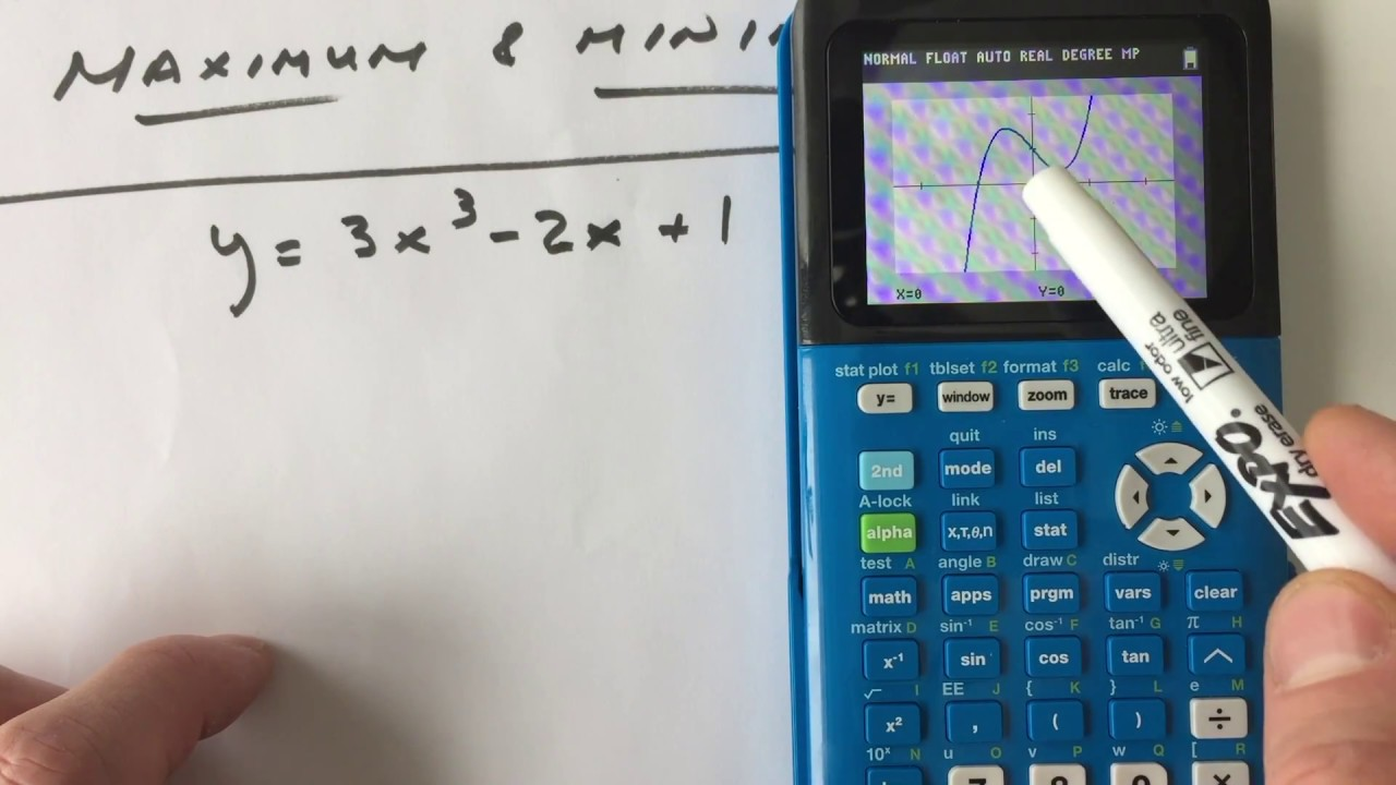TI84 TI83 Finding Relative Maximum & Minimum
