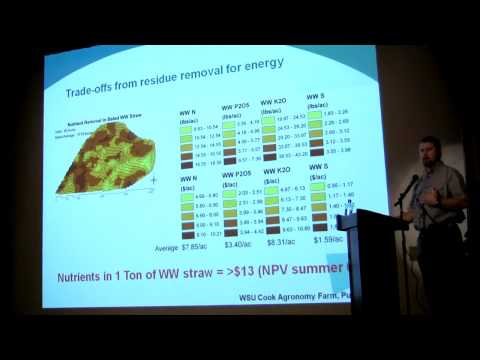 Part 4 Energy, Agriculture and Efficiency - Chad Kruger