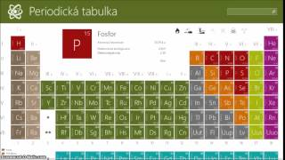 DIKYPR Svět Periodická tabulka