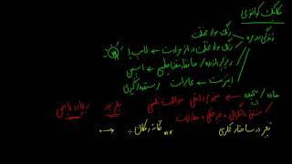 مکانیک کوانتومی ۰۱ - مکانیک کوانتومی چیست؟