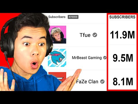 Who Are My Most Subscribed Subscribers?