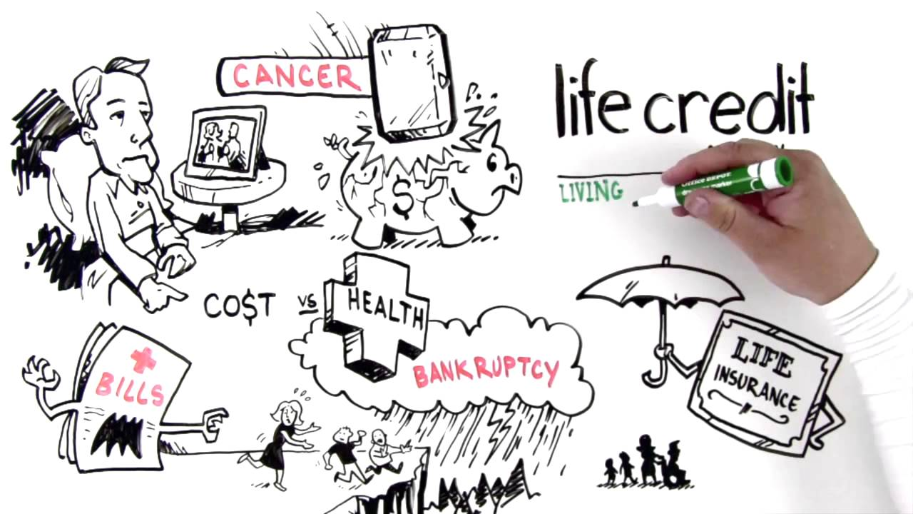Living Benefit Loans from Life Credit Company - YouTube