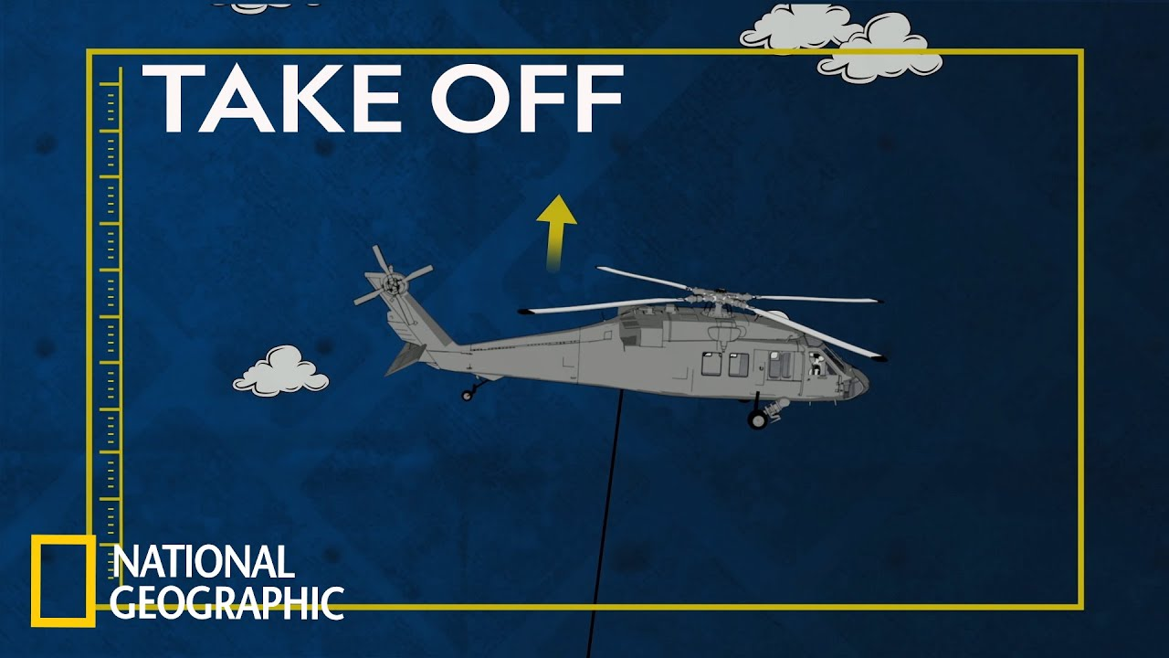 How Helicopters Fly | Science of Stupid: Ridiculous Fails