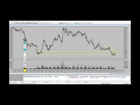 Поиск и сопровождение сделок с помощью индикатора Delta