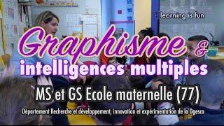 Graphisme et intelligences multiples en maternelle MS et GS #eduinov