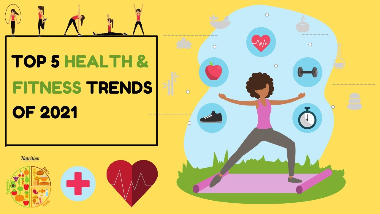 5 Health & Fitness Trends You're Going to See Everywhere 2021   Health & Fitness Trends Of 2021