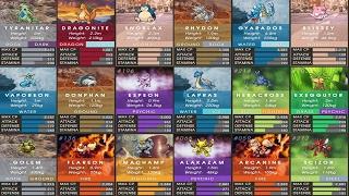 Maiores CP, Novos Ovos, Unown, Espeon, Inicias & Muito Mais no Pokémon GO!