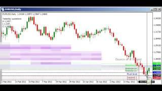 24 Option Binary Trading strategy