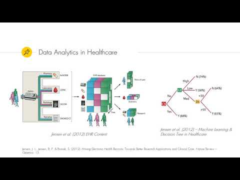 Electronic Health Records & Data Analytics In Healthcare