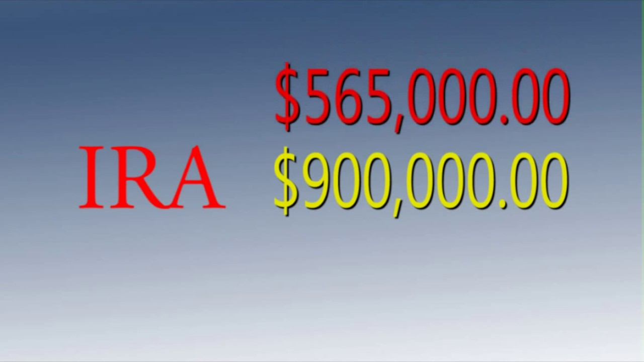 Index Universal Life (IUL) vs 401k or IRA- source ...