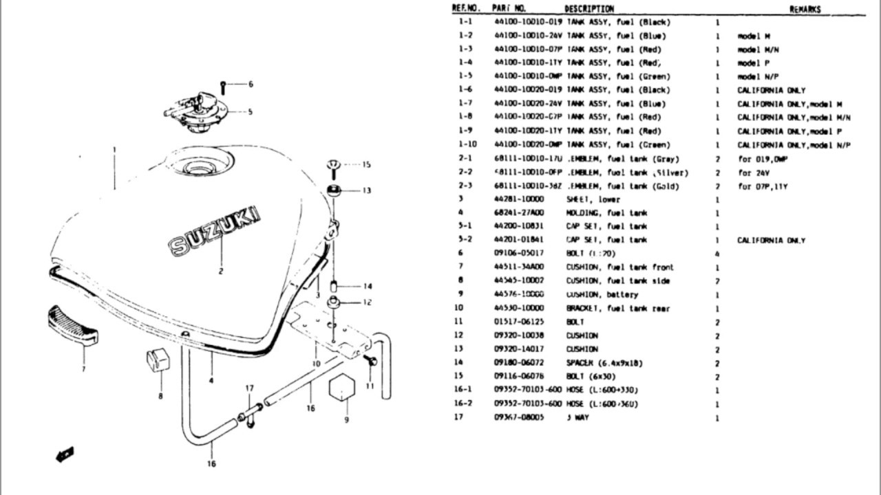 small resolution of suzuki bandit gsf 400 manual