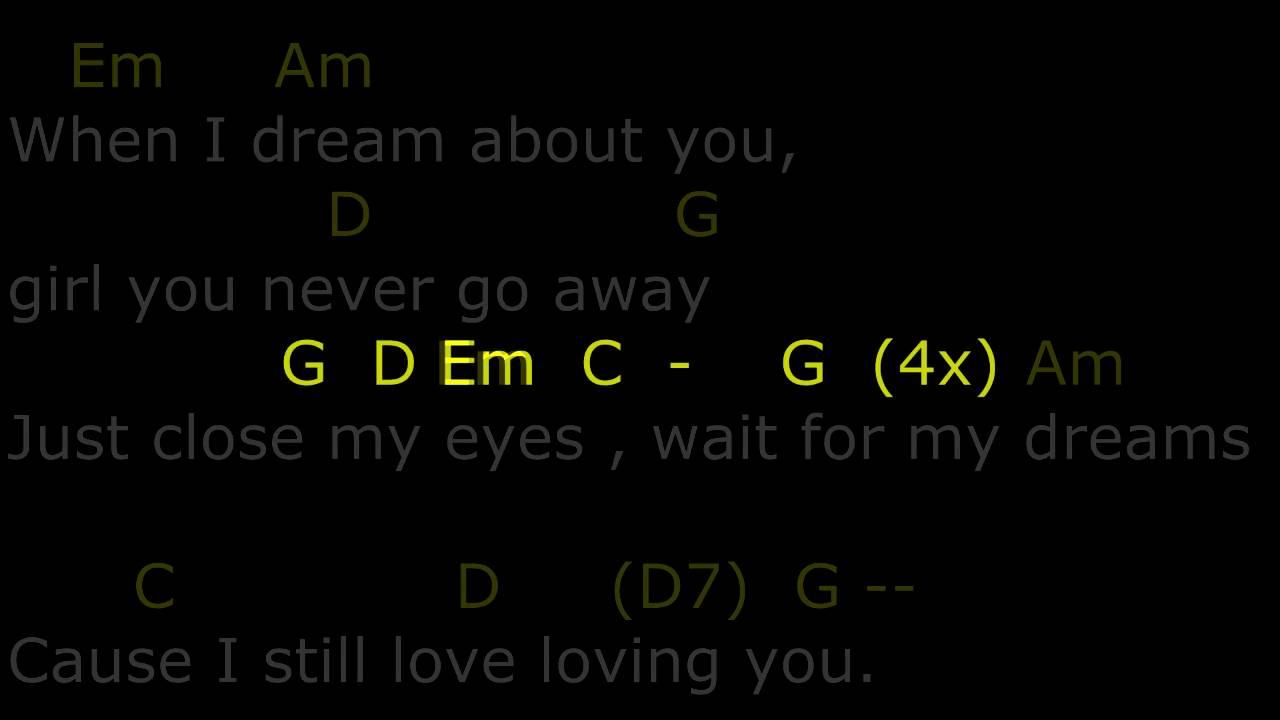 Dream about you lyrics and chords youtube dream about you lyrics and chords hexwebz Image collections