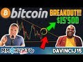BITCOIN2020, How is the Value of Bitcoin Determined? (Investment)