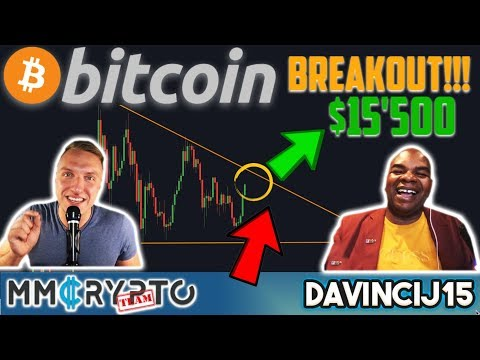 DavinciJ15 - BITCOIN TRIANGLE BREAKOUT To The UPSIDE!!!!? This Bitcoin Signal Says YES!!