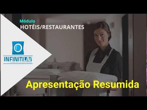 HOTÉIS/RESTAURANTES - Apresentação
