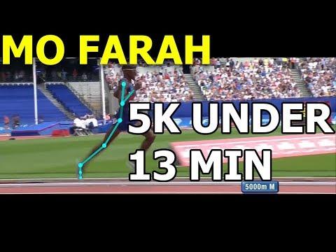 Running Analysis: 5K IN UNDER 13 MIN (Mo Farah)