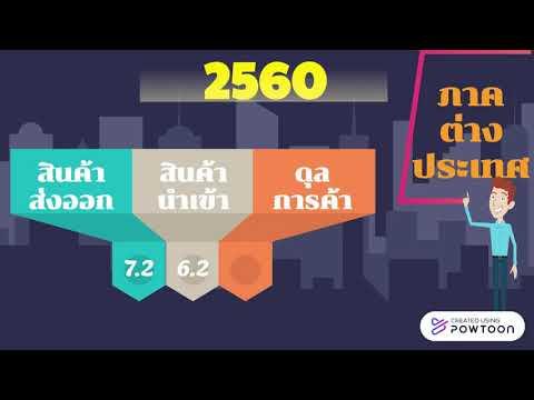 เครื่องชี้ภาวะเศรษฐกิจมหภาคของไทย ปี 2560