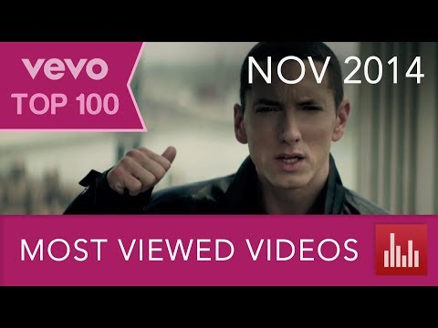 s 100 Most Viewed Music s Nov 2014