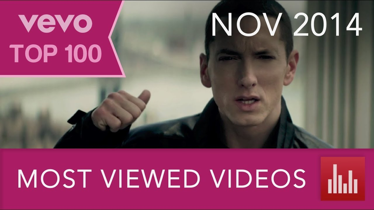 Vevo S 100 Most Viewed Music Videos Nov 2014 Youtube