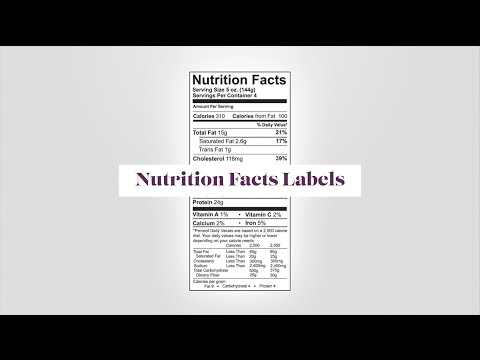 Reading Nutrition Facts Labels