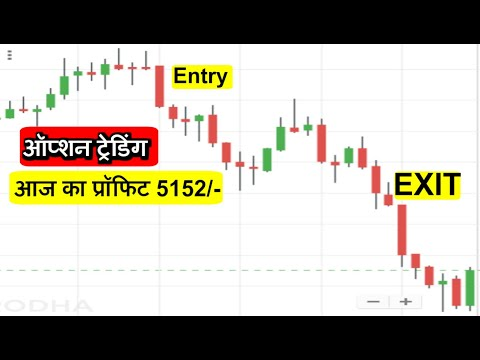 4th Day Continue Profit With Same Strategy  – Option Trading For Beginners