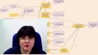 Отзыв Светланы Дмитрищук о коучинге Дмитрия Зверева по автоворонкам