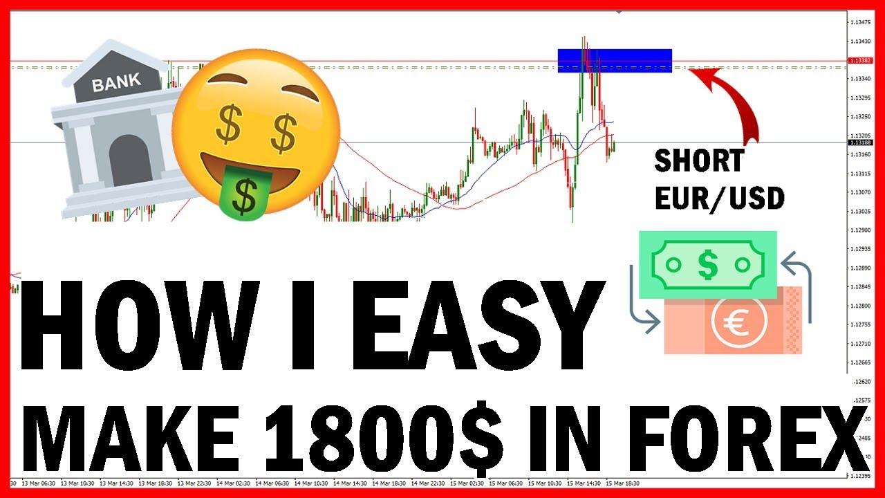 Forex trading youtube explained