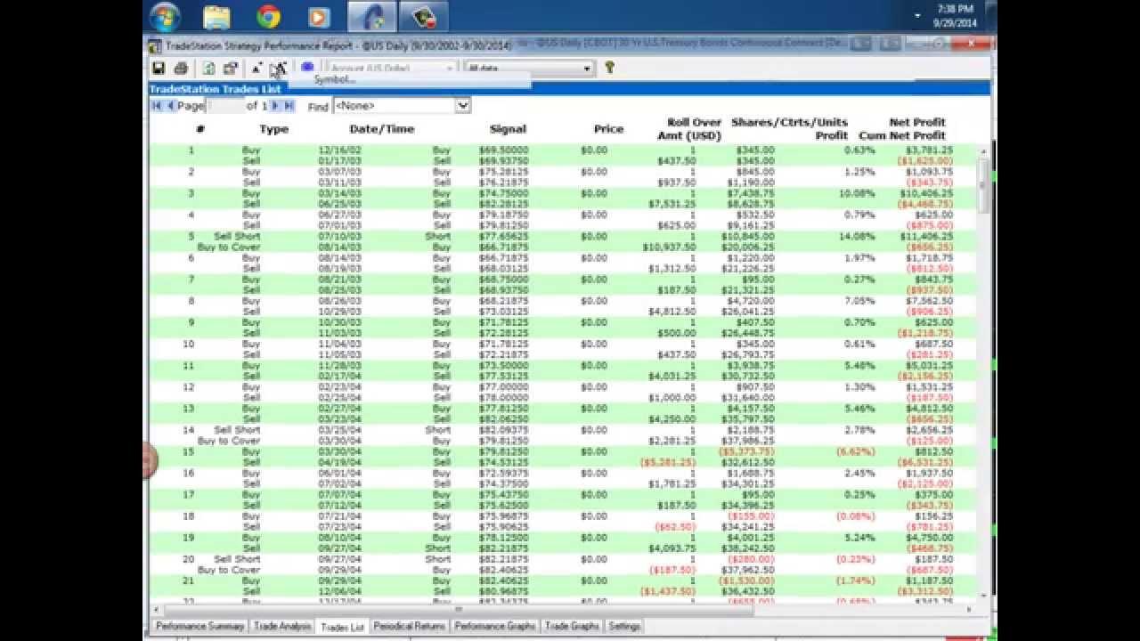 Intermarket trading system