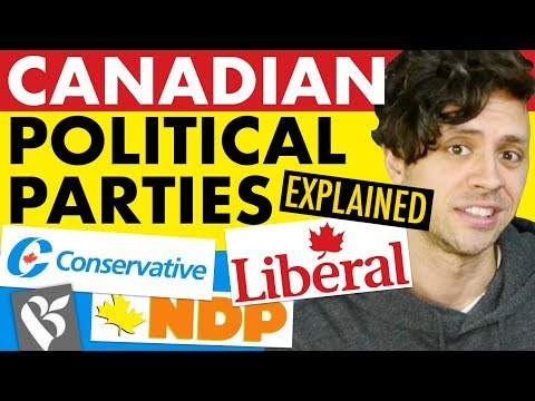 Guide To Canadian Political Parties