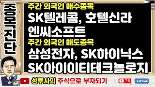 테마주진단1] 5/15 외국인 매수종목 : SK텔레콤,…