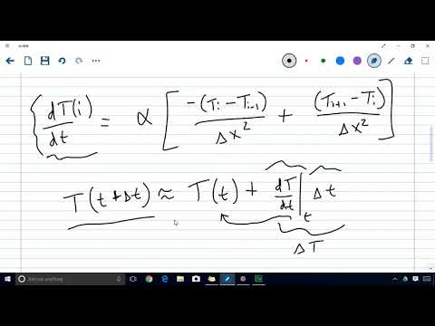 Solving the Heat Diffusion Equation (1D PDE) in Python