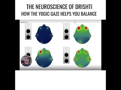 The Science of Yoga Drishti Gaze