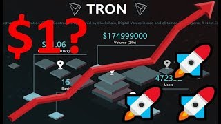 TRON (TRX) Price Prediction 2019? - Justin Sun, Money Laundering, Dapps, Scam, Decentralisation?