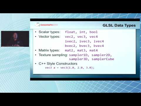 "SIGGRAPH University : ""An Introduction to OpenGL Programming"""