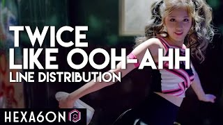 Download lagu Twice Like OOH AHH Line Distribution