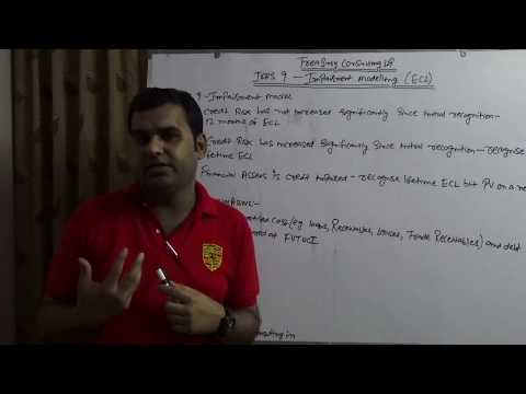 IFRS 9 - Expected Credit Losses (ECL) Model