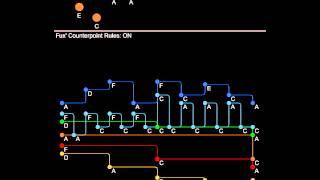 Algorithmic Music Composition with Johann Joseph Fux