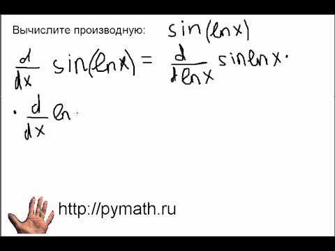 Урок алгебры и начал анализа по теме: Производная сложной