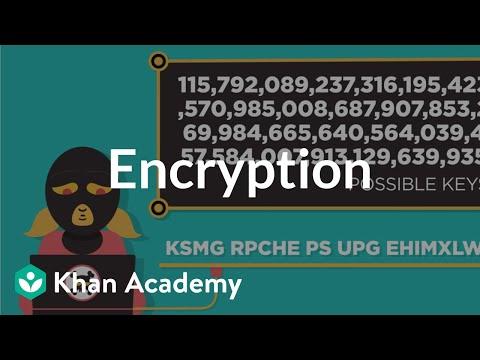 Encryption and public keys   Internet 101   Computer Science   Khan Academy