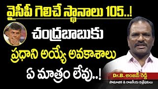 వైసీపీ గెలిచే స్థానాలు 105 : చంద్రబాబుకు ప్రధాని అయ్యే అవకాశాలు ఏమాత్రం లేవు..! Dr.Anjan Reddy