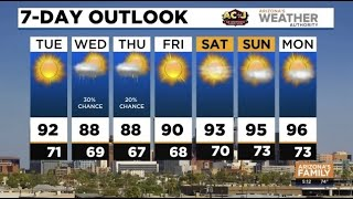 FORECAST: A bit of warmer temps before another chance for rain in Phoenix area