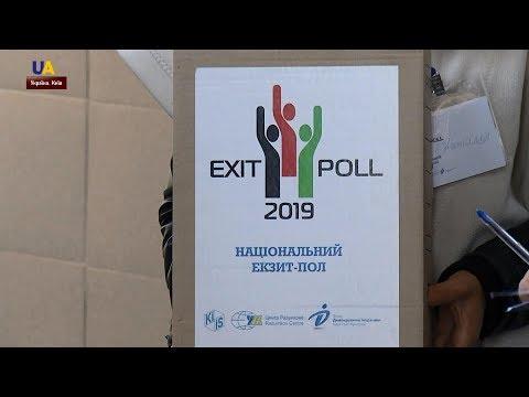 Результаты национального экзит-пола второго тура выборов президента Украины