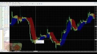 Forex Profit Boost. Применение индикатора
