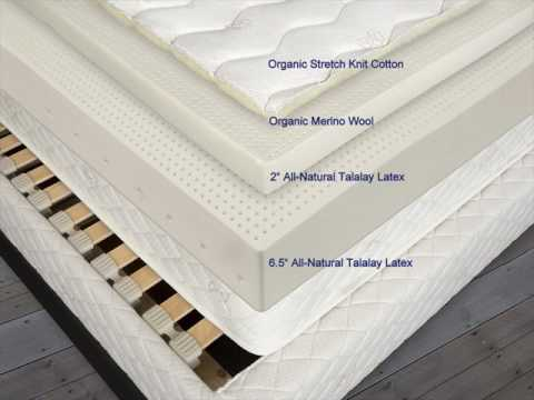 Latex Foam Mattress For Adjule Bed