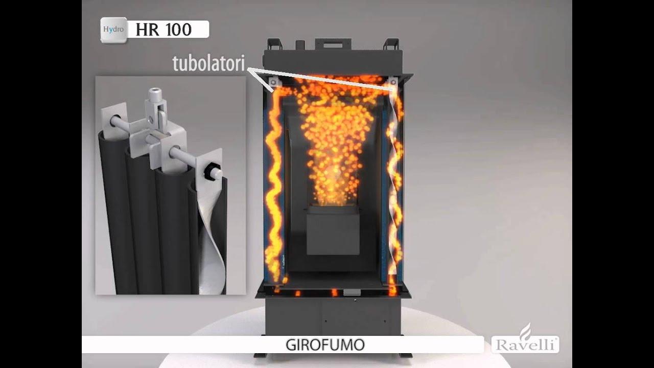 hydro youtube. Black Bedroom Furniture Sets. Home Design Ideas